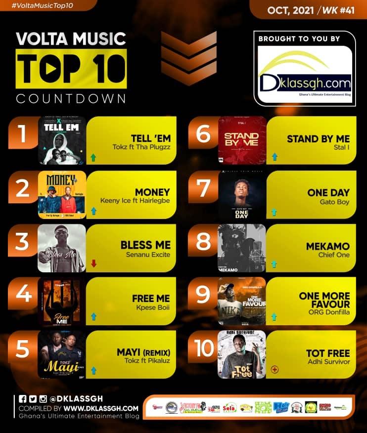 Volta Music Top 10 Count Down